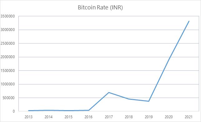 migliore piattaforma di trading per bitcoin australia