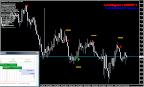 USD/JPY 15M