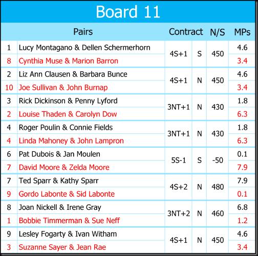 Recap Boards 16 November 2017-11