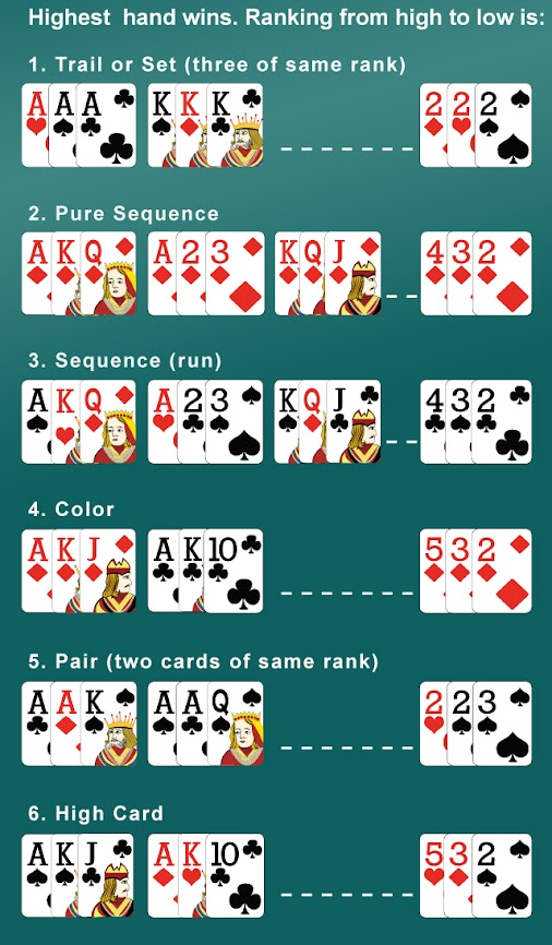 Octro teen patti variation rules, teen patti play, trickyengineers, tricky engineers