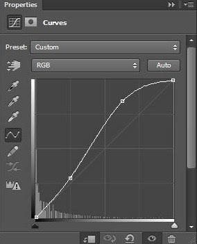 Settingan curves untuk layer A
