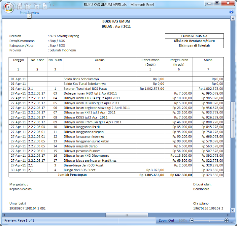 Download Software RKAS dan SPJ BOS 2013 | KANG MARTHO
