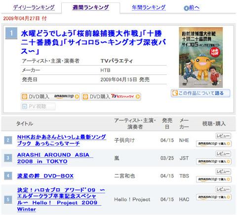 オリコン2009年4月27日付けDVD週間ランキング