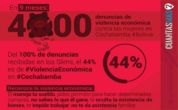 Violencia económica en Cochabamba