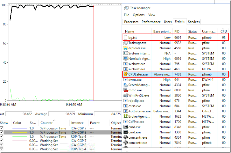 Exit | the | Fast | Lane |: Resource Sharing in Server2016 RDSH