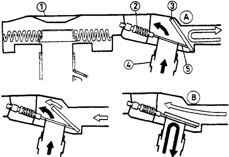 Схема системы регулировки температуры забираемого воздуха - Suzuki SF413