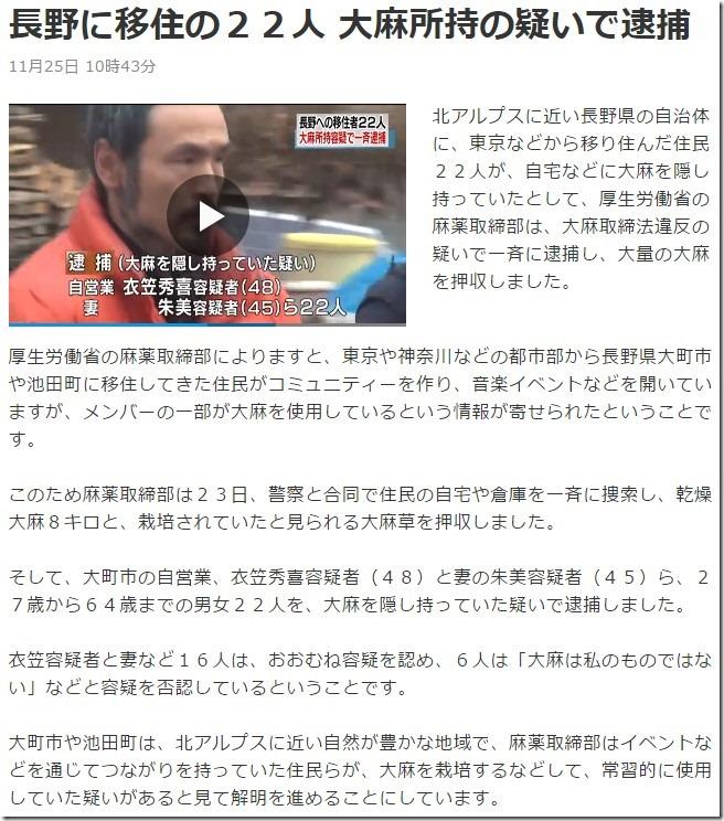 長野大麻22人逮捕nh01