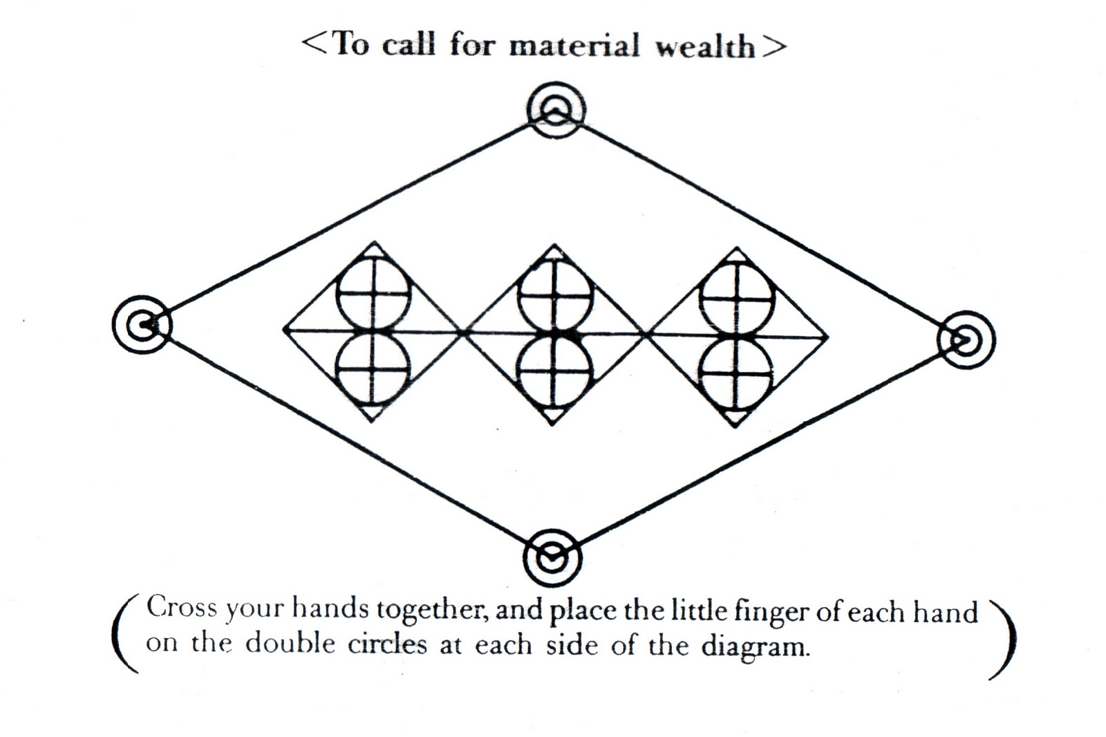 Mantra Power Call For Material Wealth