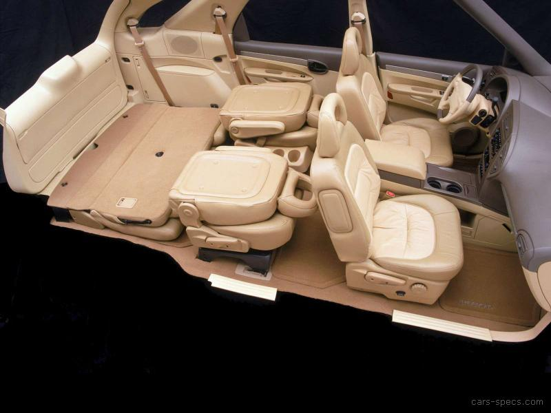 Worksheet. 2003 Buick Rendezvous SUV Specifications Pictures Prices