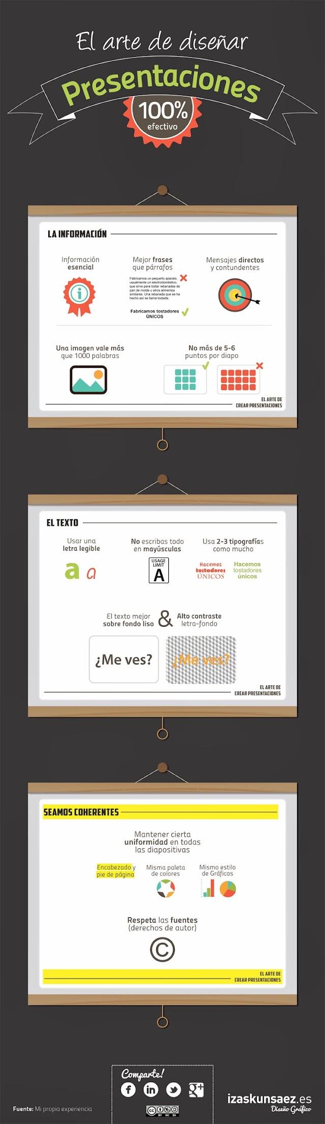 Diseñar presentaciones efectivas