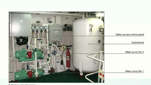 4 Tips To help ReduceFreshwater Consumption On Ship.