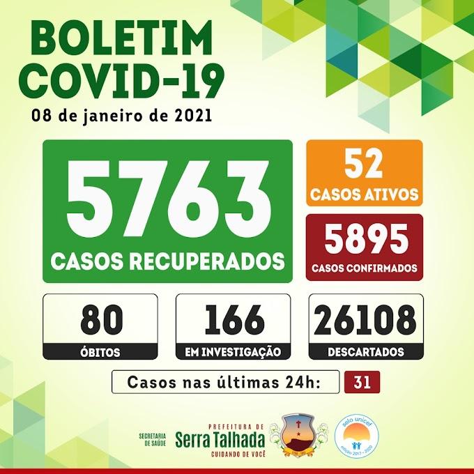 Serra Talhada registra 80° óbito por Covid-19 e mais 31 casos positivos nesta sexta (08)