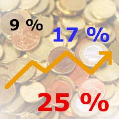 Состояние депозитного рынка постепенно стабилизируется