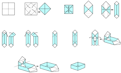Box Origami Instructions For Kids Origami instructions simple Origami Box Instructions For Kids