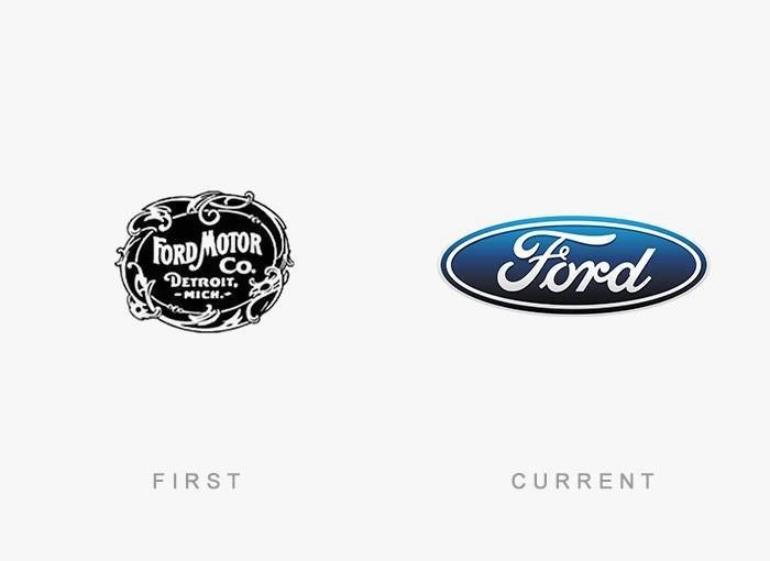 brand logos with theri first and final design (8)