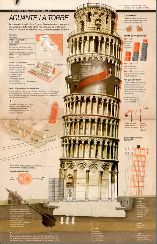 Pisa armada final copia
