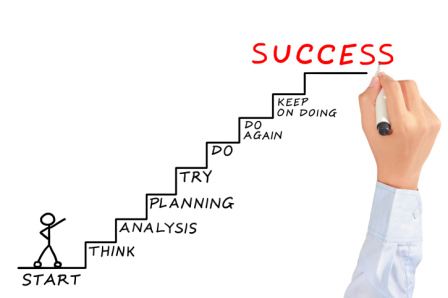 Set up your strategy plan