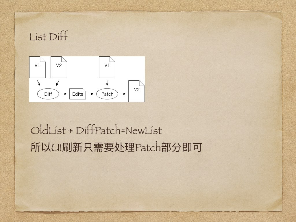 ListDiff 学习与分析.006