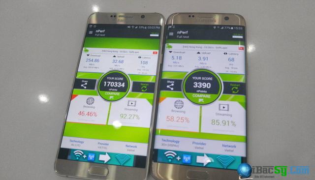 Một số câu hỏi hay gặp của người dùng về mạng SIM 4G ở Việt Nam + Hình 6