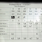 Munkzwalm 15-10-'17