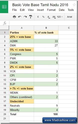 TN-vote-base-2016-estimate