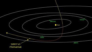 Misteri Dan Keanehan Asteroid Oumuamua