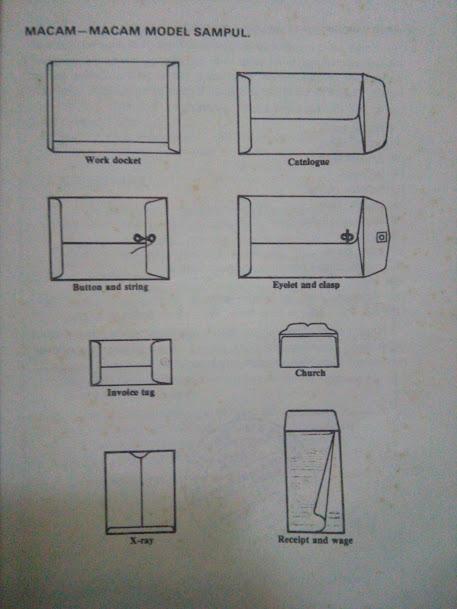 Lipatan Surat Dan Model Sampul