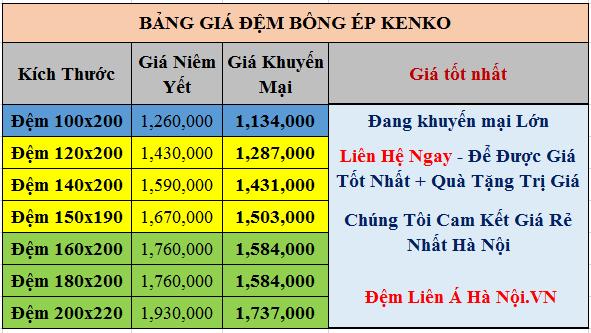 nem-bong-ep-lien-a-kenko