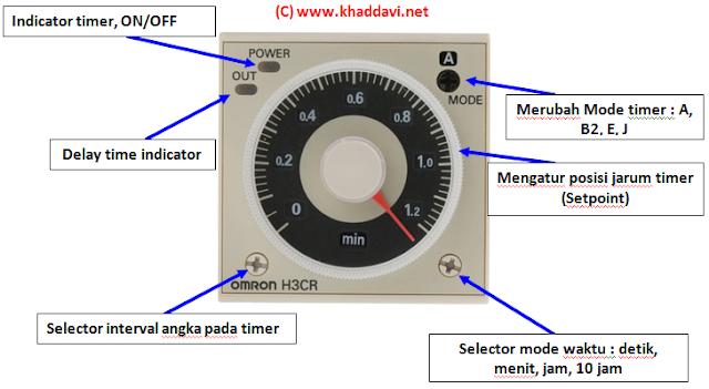 Cara membuat panel kontrol ATS (Automatic Transfer Switch) sederhana, semi otomatis