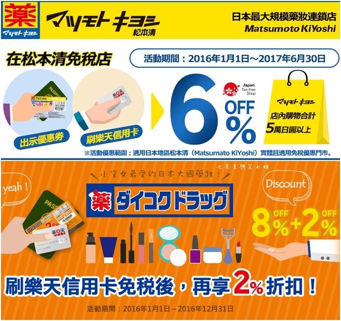 9 日本旅遊好幫手-樂天信用卡,這張辦下去才發現之前血拼虧很大!