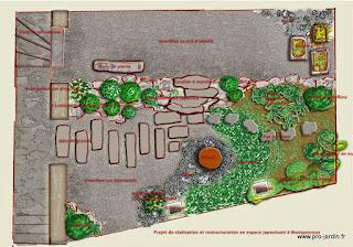 Plan de masse - plan paysager