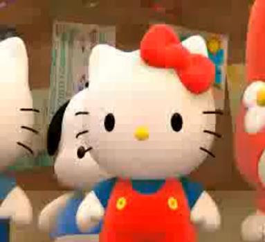 Interesting Facts About Hello Kitty – Japanese Cartoon Character