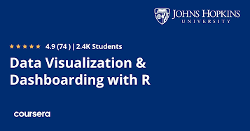 best Coursrra specialization to learn Data Visualization with R