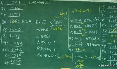 圖2-1:指令位置計算
