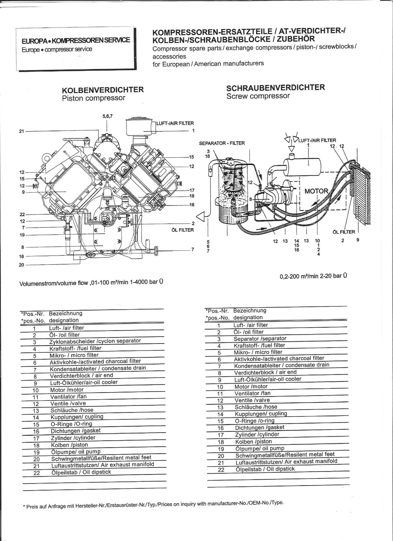 Erfreut Kompressor Schaltplan Ideen - Elektrische Schaltplan-Ideen ...