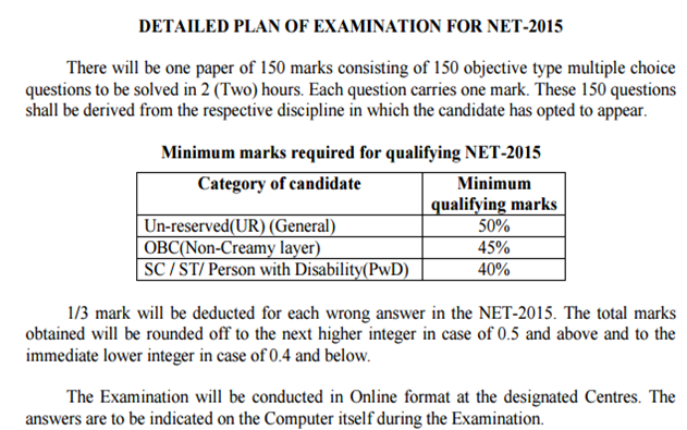ICAR NET PLAN OF EXAMINATION