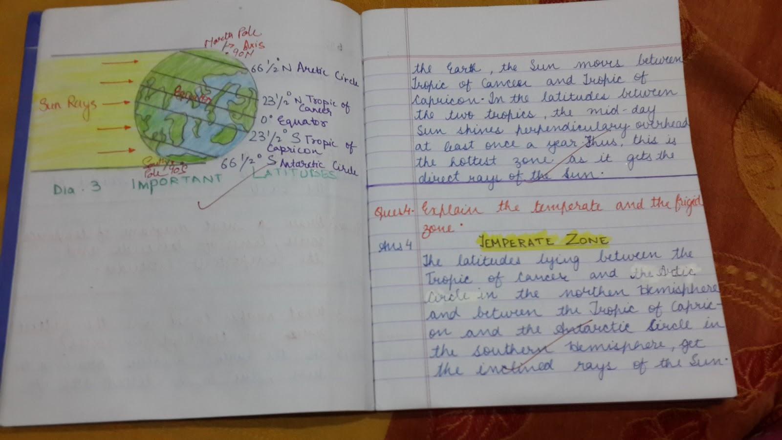 Neetu Shankar Class 6 Latitudes And Longitudes