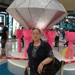 Mei Lui Photo 2