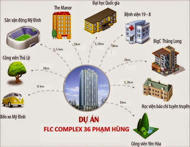 ban-nha-ban-dat-chung-cu-flc-complex-36-pham-hung