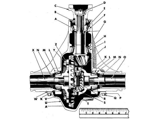 DIFFERENTIAL ASSEMBLY CROSS SECTIONAL VIEW
