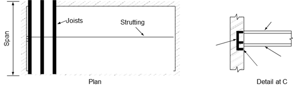 Details of single-joint timber floor