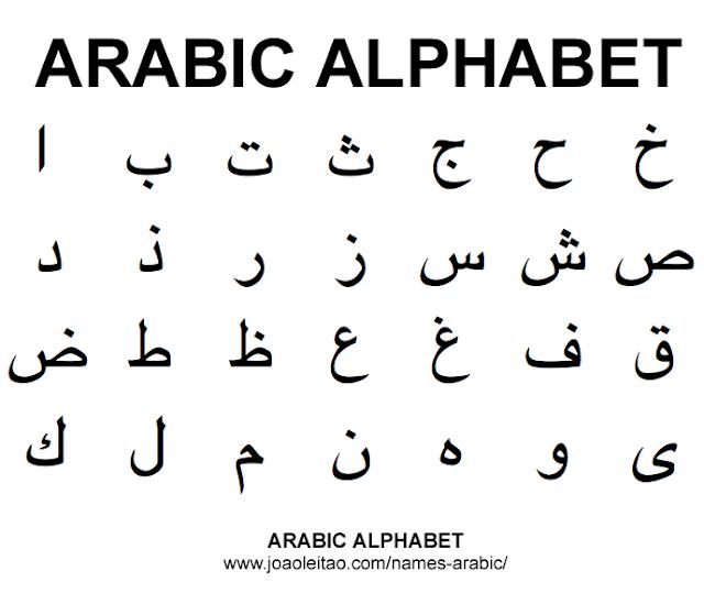 Fakta Menarik dari Bahasa Arab Yang Wow 9 Fakta Menarik dari Bahasa Arab Yang Wow