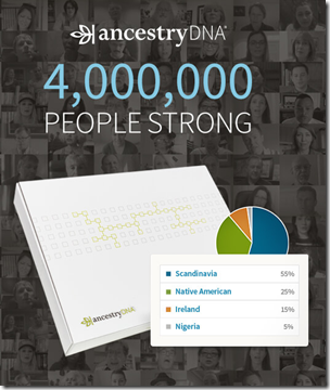 AncestryDNA Reaches 4 Million Customers in DNA Database.