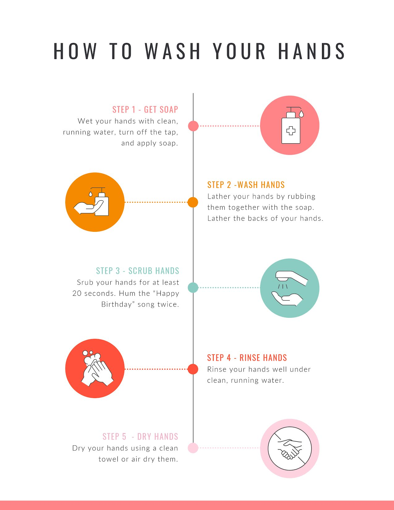 How to Wash Your Hands - Infographic Template