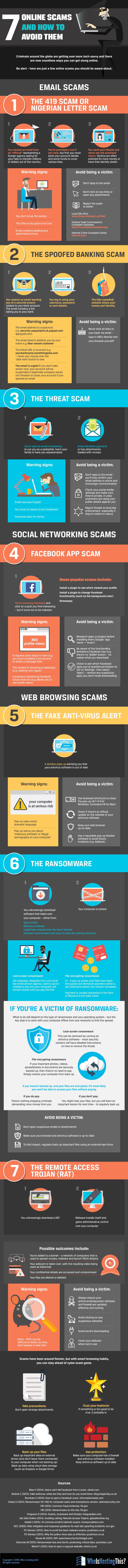 Las 7 estafas más populares en internet y cómo evitarlas