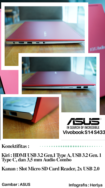 Konektifitas ASUS Vivobook S14 S433 infografis