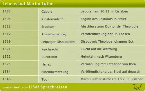 Luther Blick Ins Buch Cover Schwarzwei Aufnahme Der Schwarze