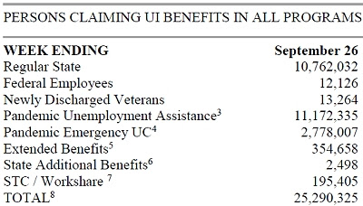 Persons Claiming UI Benefits In All Programs