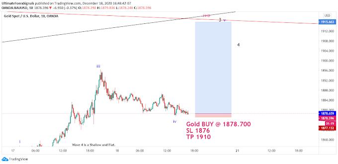 Gold Target 1910