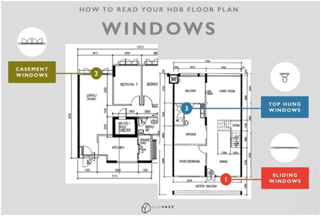 Guides For Deciphering Your Property Floor Plan (4)